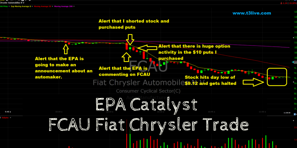 Newsbeat Fiat Trade
